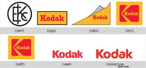 Evolución logotipo Kodak